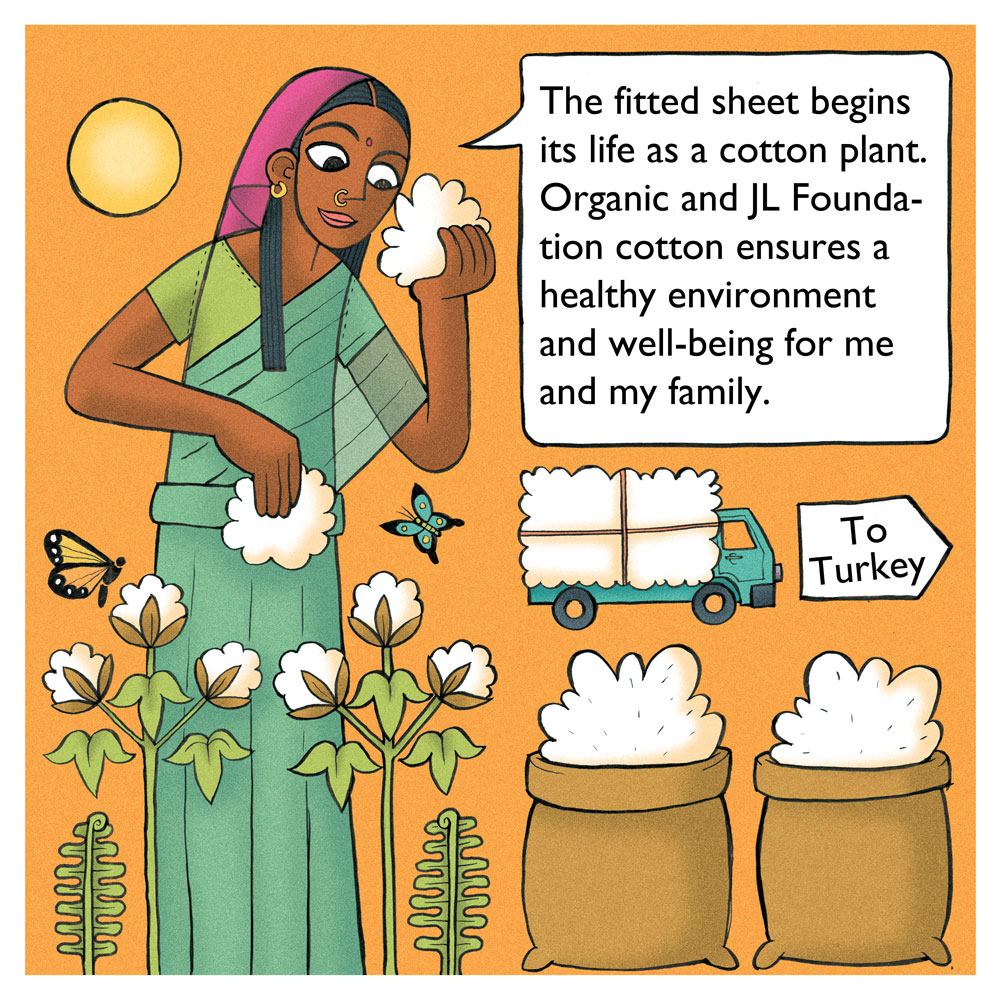 retro infographic image of an indian woman picking cotton
