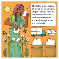 "alt=""retro infographic image of an indian woman picking cotton"""